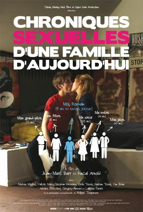 Chroniques sexuelles d'une famille d'aujourd'hui : Affiche