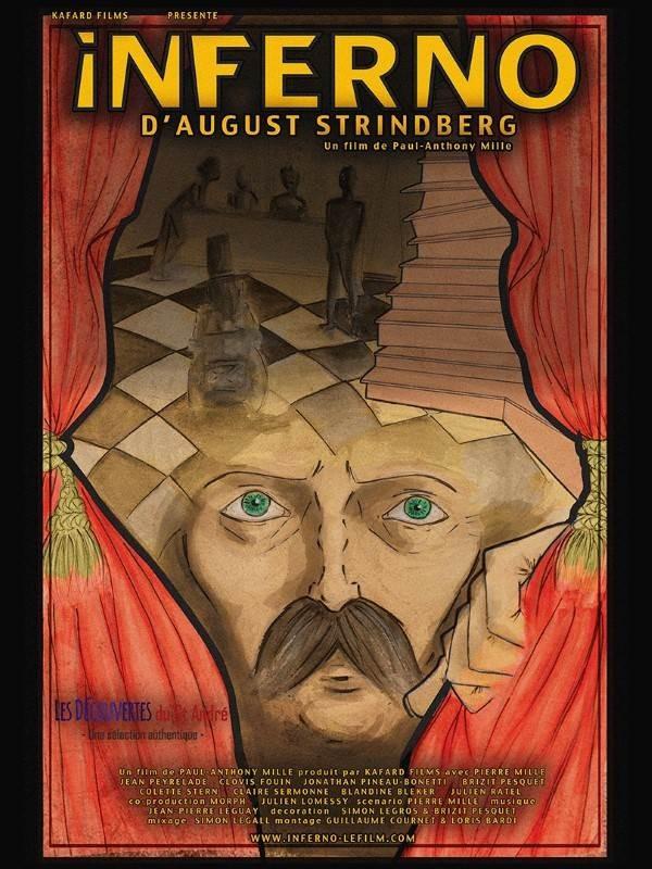 Inferno d'August Strindberg , Affiche