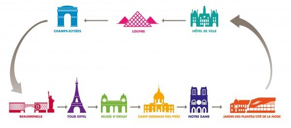 Plan des stations Batobus 2015